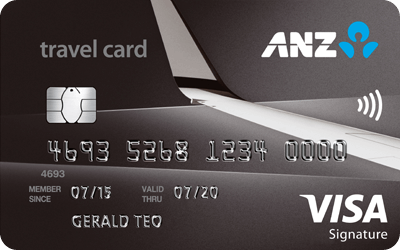 Image result for anz travel card